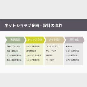 ネットショップ企画・設計の流れ